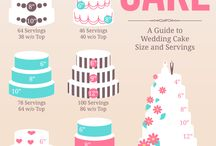 Cakes and Toppers