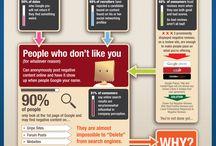 Réputation numérique / Infographies sur la réputation numérique