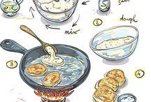 Kefir Recipes / Deliciously healthy kefir recipes