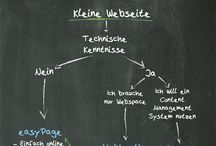 goneo Hosting / Webhostingpakete
