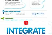 Marketing online: introducción, planificación y marketing online con redes sociales / Las infografías que me han parecido más interesantes para el trabajo de community manager y de social media strategist. Gráfico, rápido, resumido... Los conceptos básicos de las redes sociales resumidos.