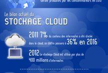 Infographies / Infographies sur l'hébergement web, le stockage en ligne, la création de site, le e-commerce etc.