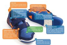 SS16 Plae UK / Plae is a performance shoe made from recycled materials with customizable straps that is engineered to be both durable and flexible to allow for the natural development of kids feet.   Plae is represented by Alegre Media in the UK  #alegremedia www.alegremedia.co.uk
