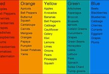 Colesterol recipes