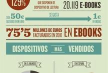 Infografías bibliotecas / libros