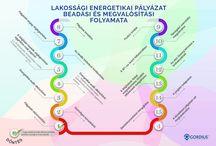 Energetikai pályázat