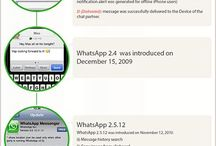Success story of $19 billion WhatsApp! / Checkout infographic of Success story of $19 billion WhatsApp! : http://bit.ly/1fFyss2# WhatsApp. Recently WhatsApp has signed deal with Facebook, it is a popular product nowadays on smart phone. Here you will find detail information about the complete lifecycle of WhatsApp.