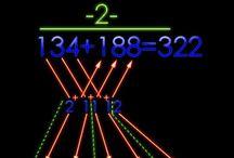 Maths? No problem!!!