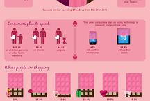 Inspiration and Interesting Statistics
