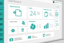 UI- dashboards / by Caity Corbin