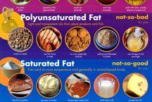Noutrition