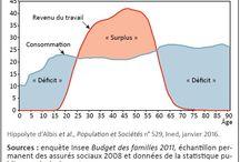 Revenus, ressources / by Institut national d'études démographiques