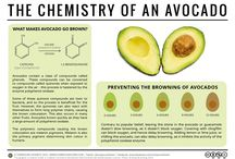 Kémia - Chemistry