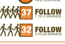About Instagram / Infográficos e dicas gerais sobre o uso do Instagram