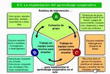 aprendizaje cooperativo / definiciones, ideas