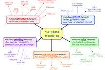 Classification and metadata