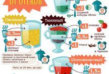 Рецепты еды