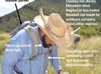 Archaeological field fashsion / Height of Fashion in the field and ready for anything