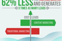 24 Days of Content Marketing / by Visually
