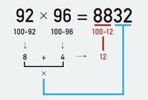 数学や気付き