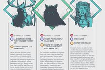 Mythology: Other