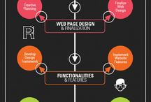 design webproductionlabs
