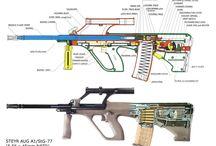GUN ANATOMY
