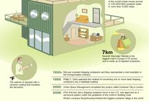 Cargo containers / Home ideas