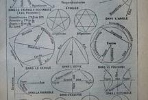 Maths - Géométrie