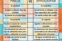 Mindfulness Español / Frases y prácticas  del Mindfulness en español.
