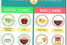 Food Carb