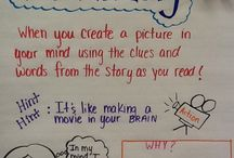 ELA Anchor Charts / by Sister Teachers