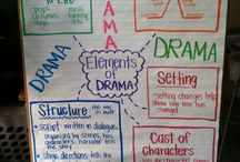 Education- Theater / by Stephanie McKenney
