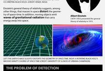 Evolutions of Astronomy Sciences