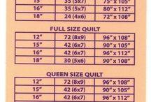 Quilting - quilt sizes