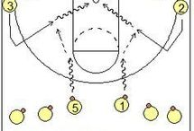 Read and react drills