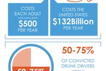 Infographics of Drugs and Alcohol / Here is a board dedicated to pictures and articles featuring drug and alcohol related stories.