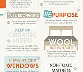 Eco / Things to do for the environment.