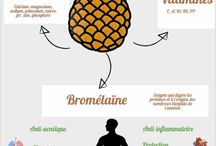 Les bienfaits des fruits et légumes - Consomouslim