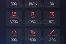 PORCENTAJES / astrologeando.com