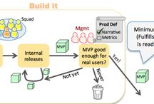 Agile / Articles, examples of Agile product development