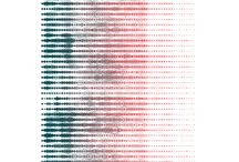 Dataviz | texts, sounds / Literature, songs and movies data visualized