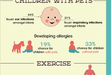Pet #health & #benefits / Taking care of pets health and benefits of having pets at home!!