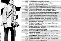 Context Duitsland / Keizerrijk (1871-1918) Weimar (1919-1933) Nationaal-Socialisme (1933-1945)