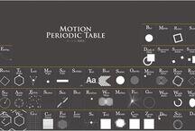 モーショングラフィック