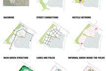 Residential Area Plan