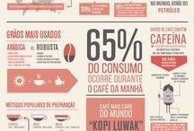 Dom Afonso Café