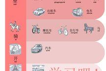 Chinees - transport
