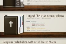 Infographics / by Mike Metcalf