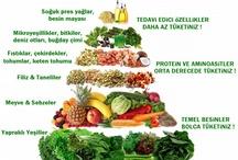 Çiğ ve Sağlıklı Beslenme Tarzı